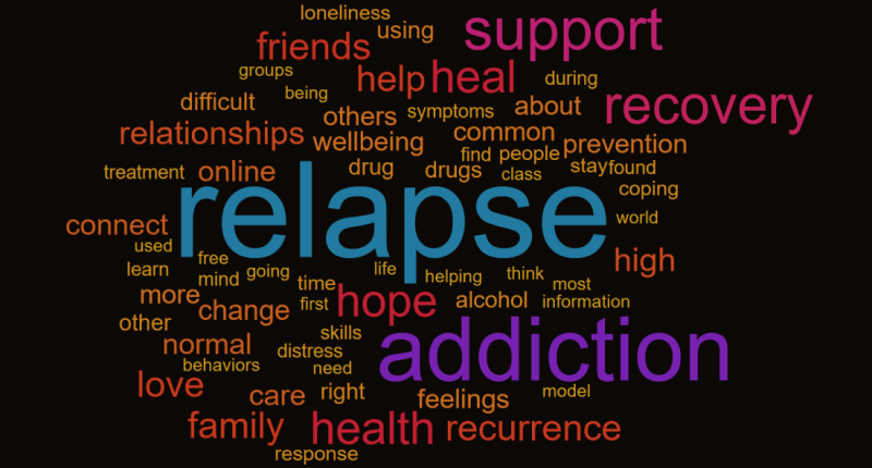 relapse recovery word cloud